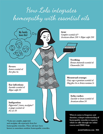 Homeopathy-&-essential-oils-infographic-v2b